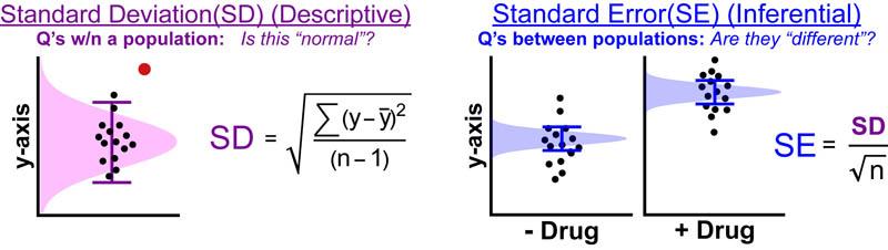 statistical-tests-v5