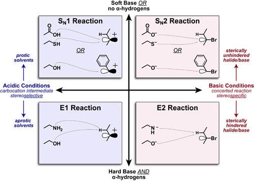 spectrum-sn1-e1-sn2-e2-v2