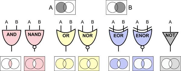 conditional-flow-v08