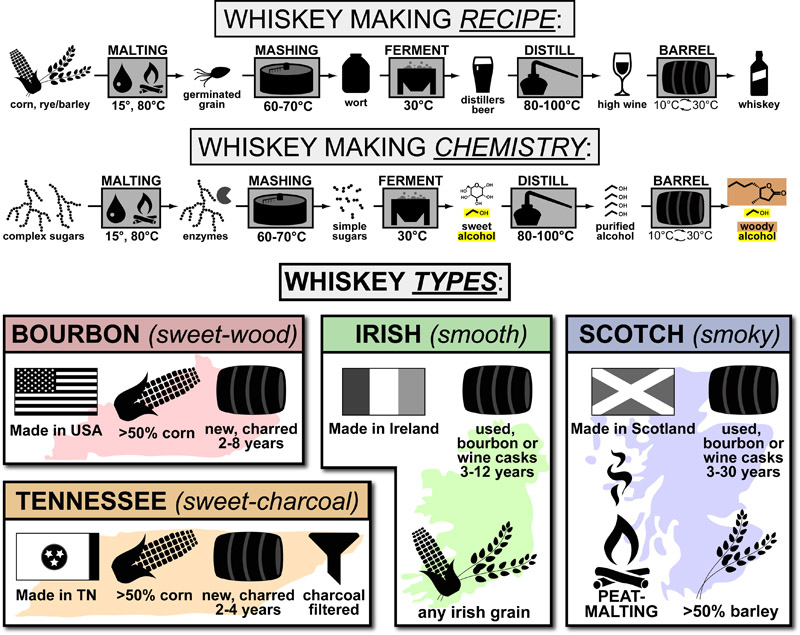 WHISKEY_Summary-v07